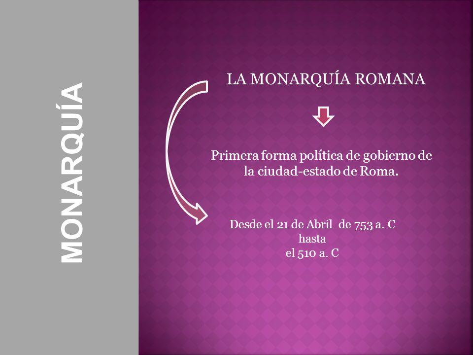 Primera forma política de gobierno de la ciudad-estado de Roma.