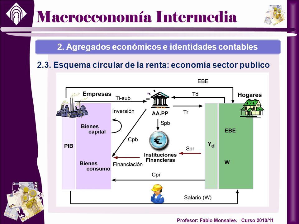 2.3. Esquema circular de la renta: economía sector publico