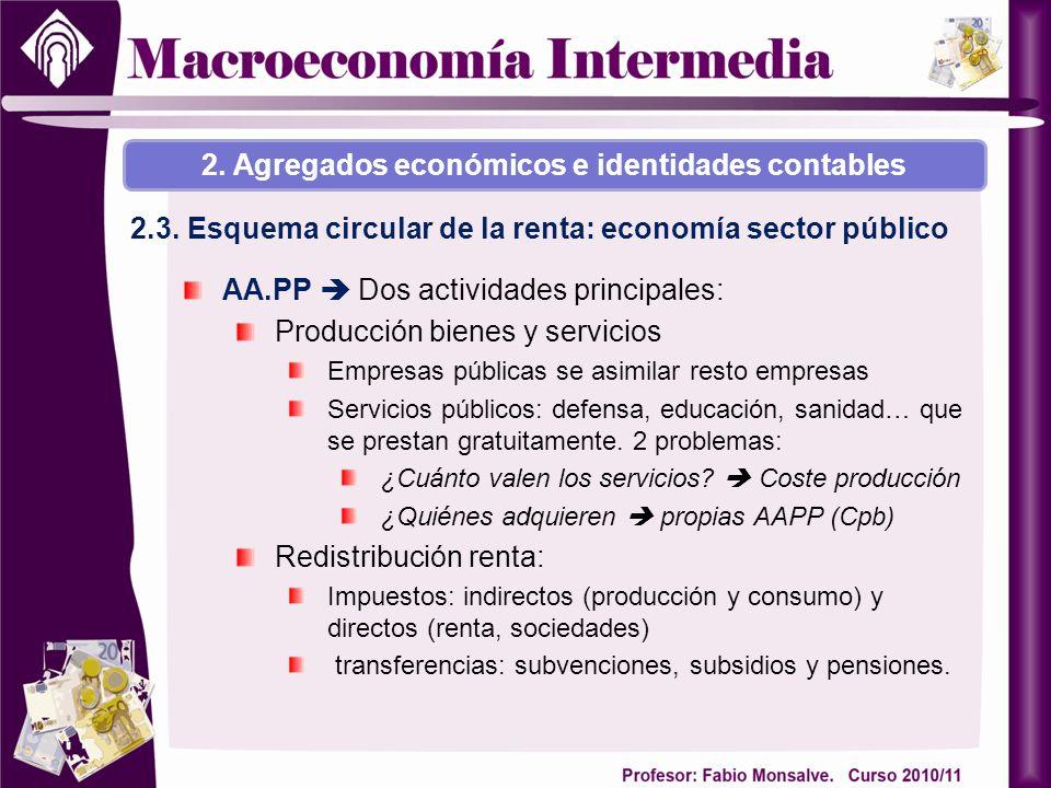 2.3. Esquema circular de la renta: economía sector público