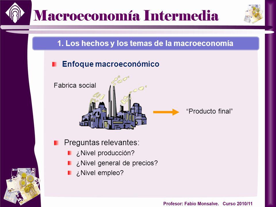 1. Los hechos y los temas de la macroeconomía