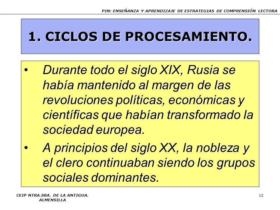 1. CICLOS DE PROCESAMIENTO.
