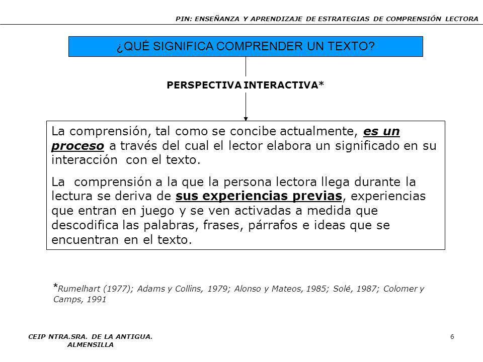 PERSPECTIVA INTERACTIVA* CEIP NTRA.SRA. DE LA ANTIGUA. ALMENSILLA