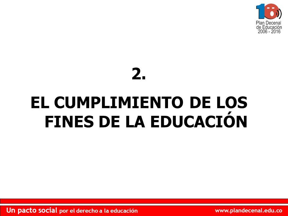 EL CUMPLIMIENTO DE LOS FINES DE LA EDUCACIÓN