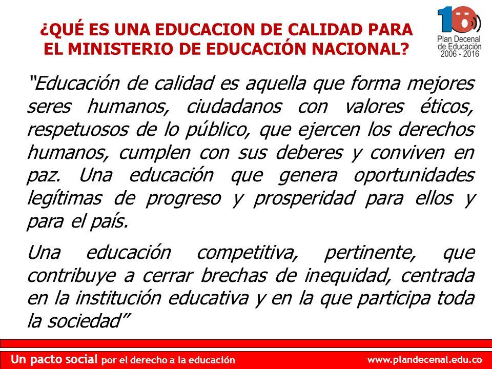 ¿QUÉ ES UNA EDUCACION DE CALIDAD PARA EL MINISTERIO DE EDUCACIÓN NACIONAL