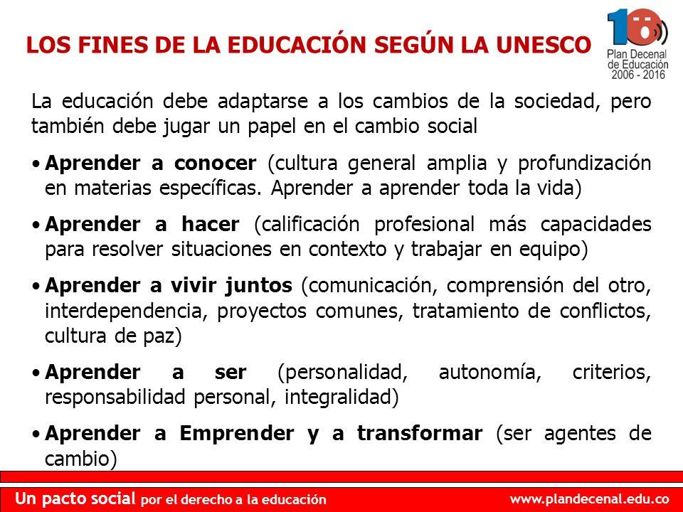 LOS FINES DE LA EDUCACIÓN SEGÚN LA UNESCO