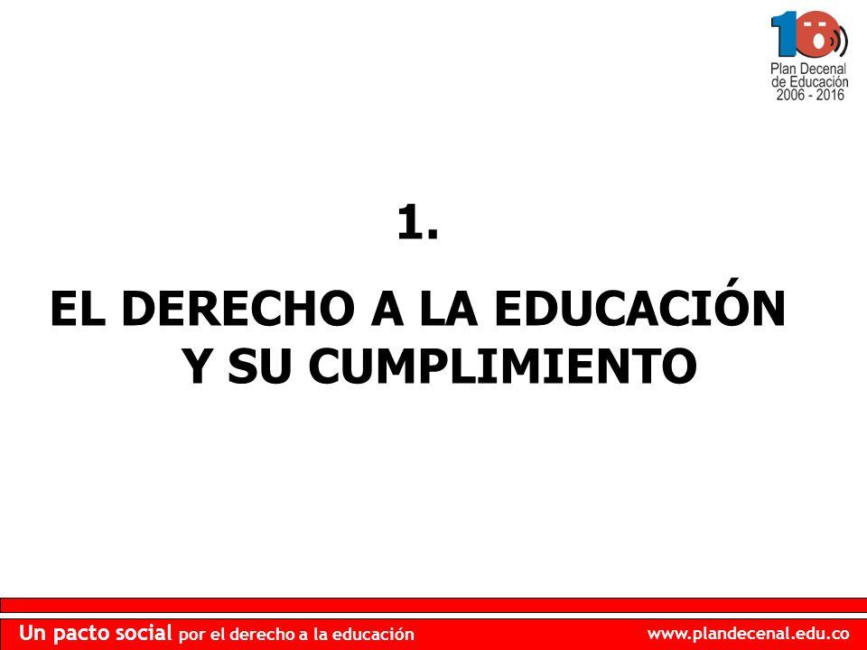 EL DERECHO A LA EDUCACIÓN Y SU CUMPLIMIENTO
