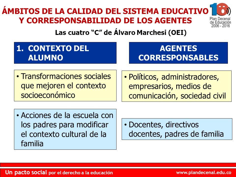 Las cuatro C de Álvaro Marchesi (OEI) AGENTES CORRESPONSABLES