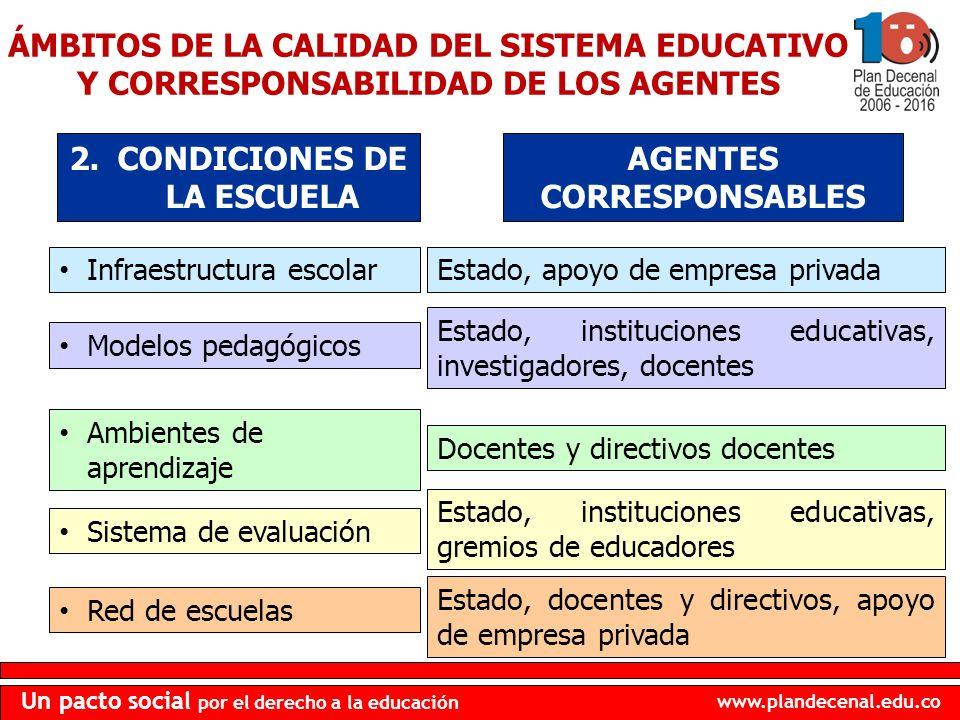 CONDICIONES DE LA ESCUELA AGENTES CORRESPONSABLES