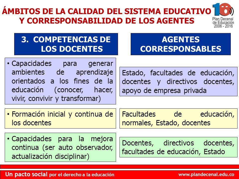 COMPETENCIAS DE LOS DOCENTES AGENTES CORRESPONSABLES