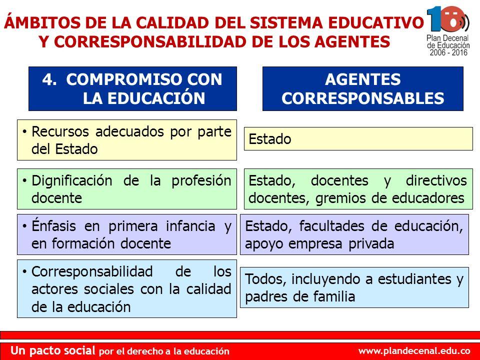 COMPROMISO CON LA EDUCACIÓN AGENTES CORRESPONSABLES