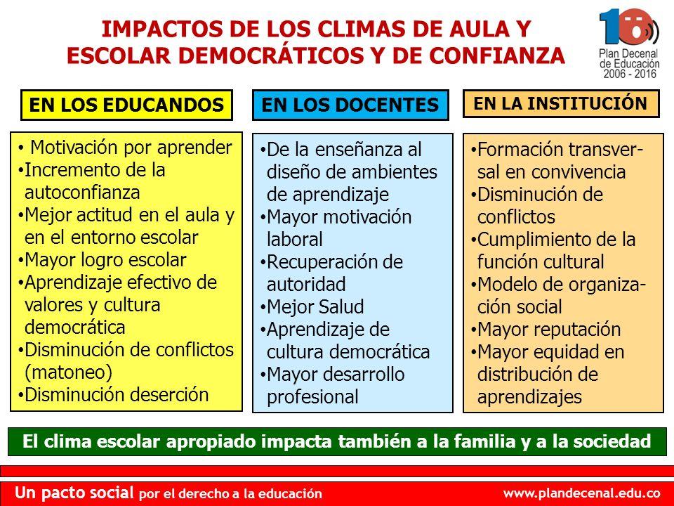 IMPACTOS DE LOS CLIMAS DE AULA Y ESCOLAR DEMOCRÁTICOS Y DE CONFIANZA