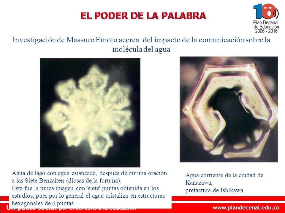 EL PODER DE LA PALABRA Investigación de Massuro Emoto acerca del impacto de la comunicación sobre la molécula del agua.