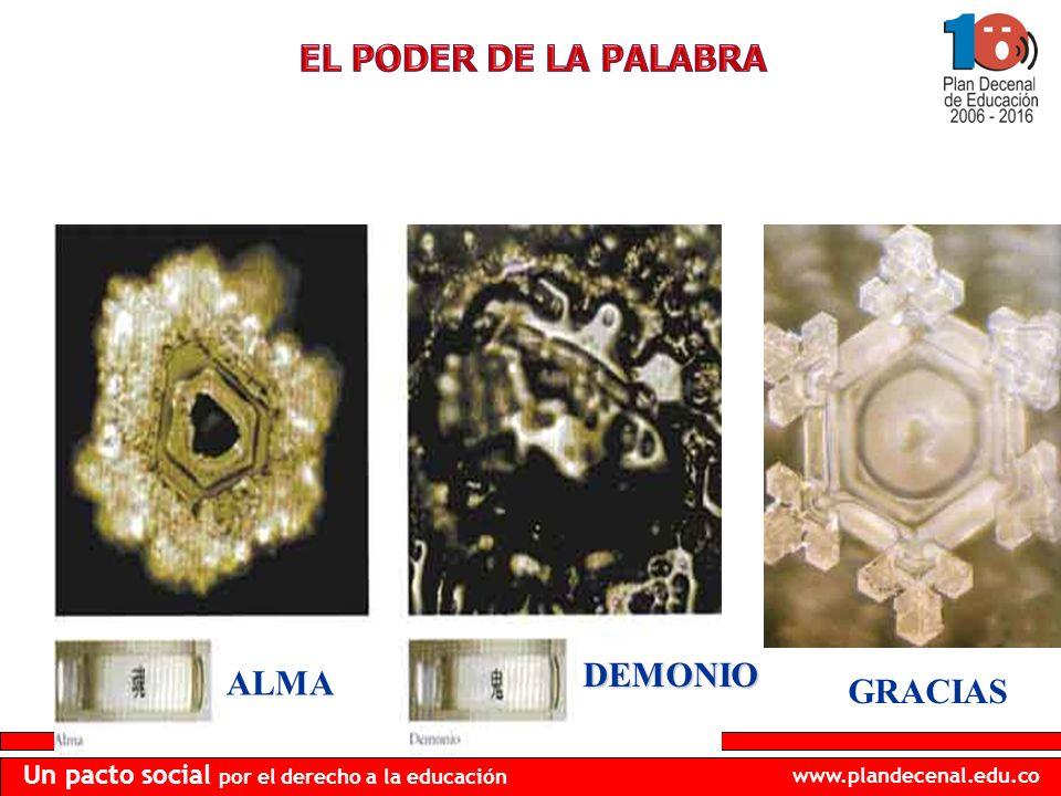 EL PODER DE LA PALABRA DEMONIO ALMA GRACIAS