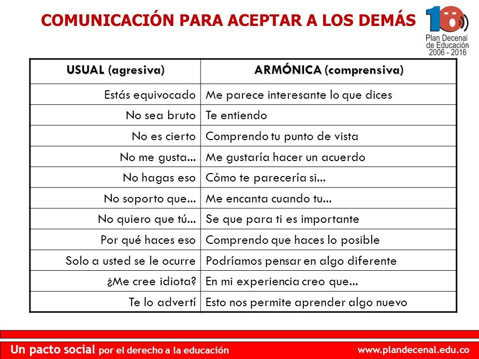 COMUNICACIÓN PARA ACEPTAR A LOS DEMÁS