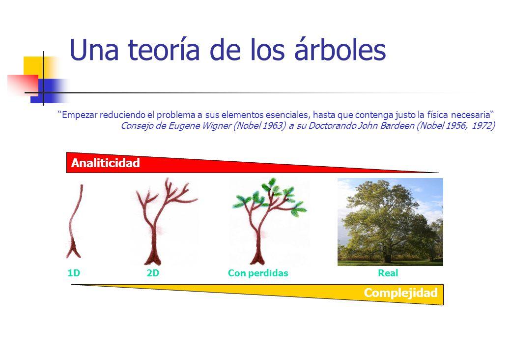 Una teoría de los árboles