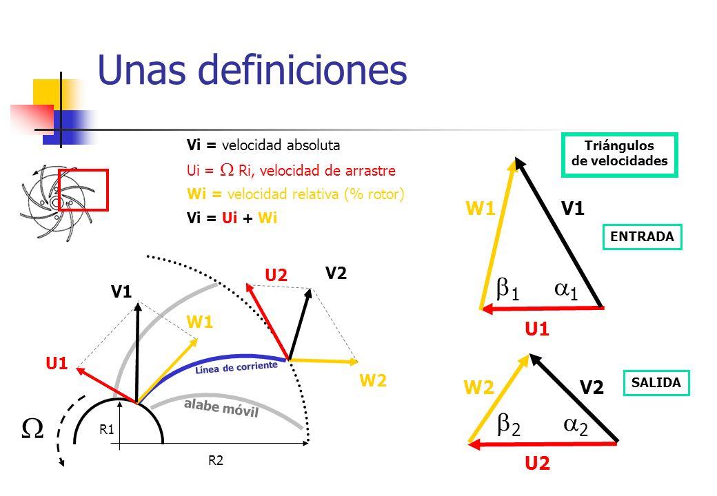 Unas definiciones W b2 a2 b1 a1 U1 W1 V1 U2 W2 V2 U2 V2 V1 W1 U1 W2