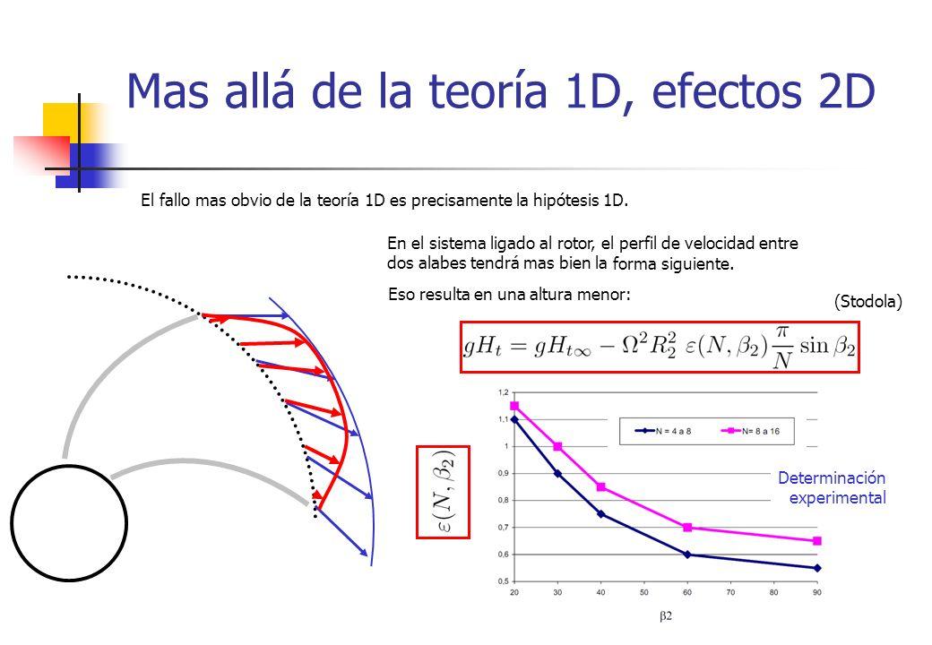 Mas allá de la teoría 1D, efectos 2D