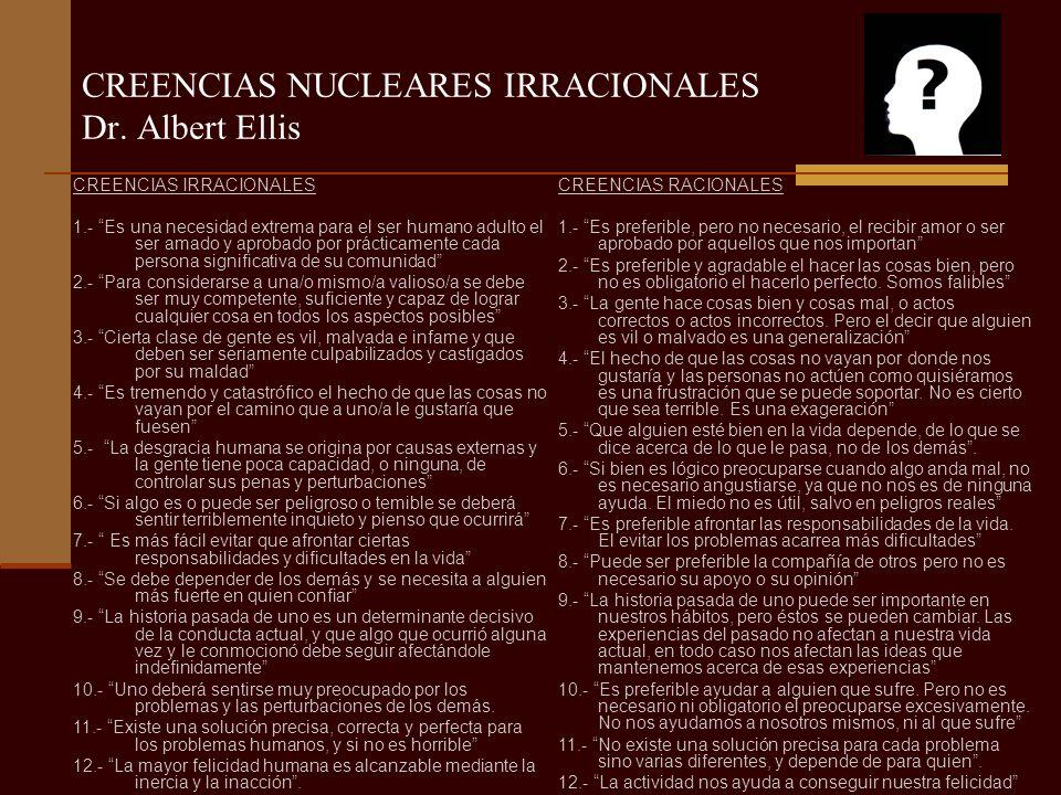 CREENCIAS NUCLEARES IRRACIONALES Dr. Albert Ellis