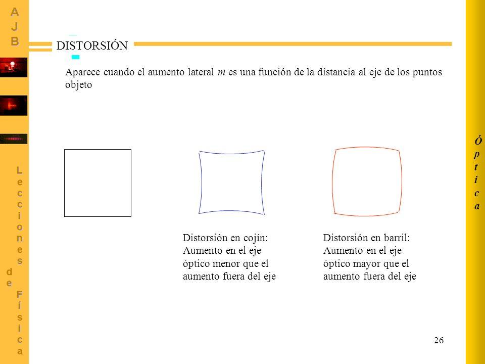 Óptica DISTORSIÓN. Aparece cuando el aumento lateral m es una función de la distancia al eje de los puntos objeto.
