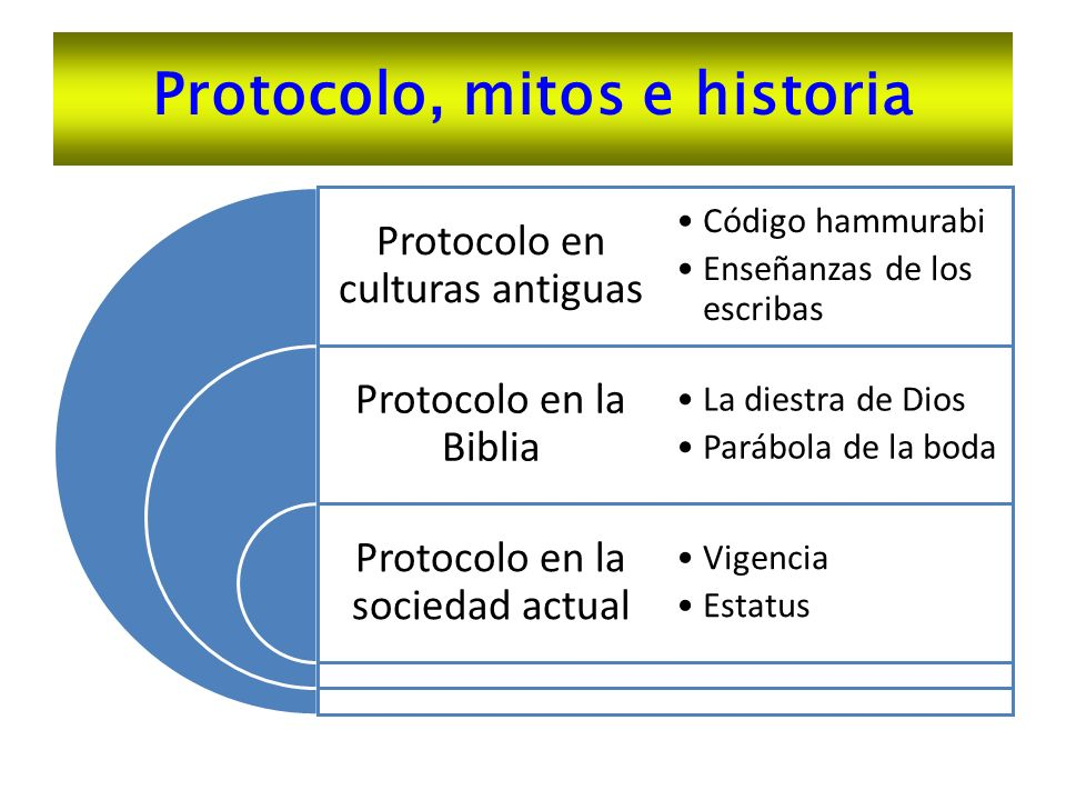 Protocolo, mitos e historia