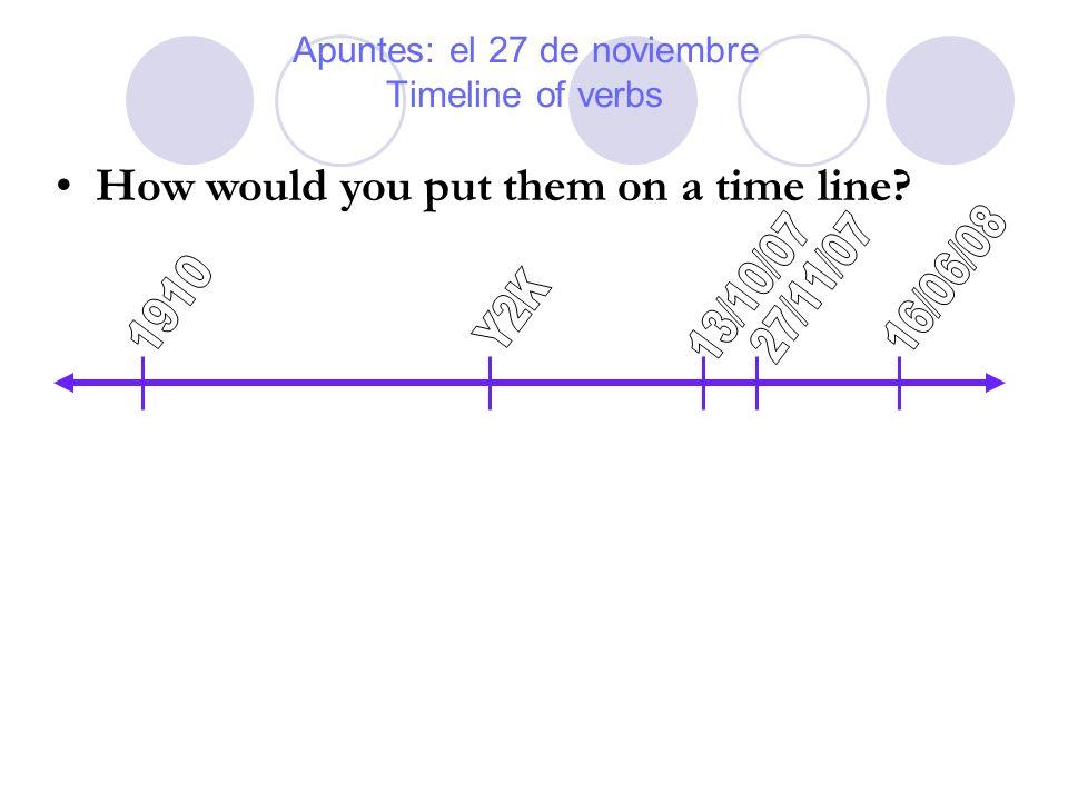 Apuntes: el 27 de noviembre Timeline of verbs