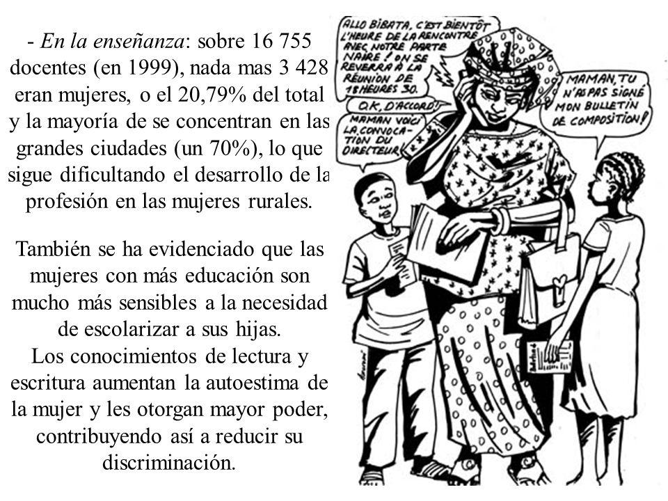 - En la enseñanza: sobre 16 755 docentes (en 1999), nada mas 3 428 eran mujeres, o el 20,79% del total y la mayoría de se concentran en las grandes ciudades (un 70%), lo que sigue dificultando el desarrollo de la profesión en las mujeres rurales.