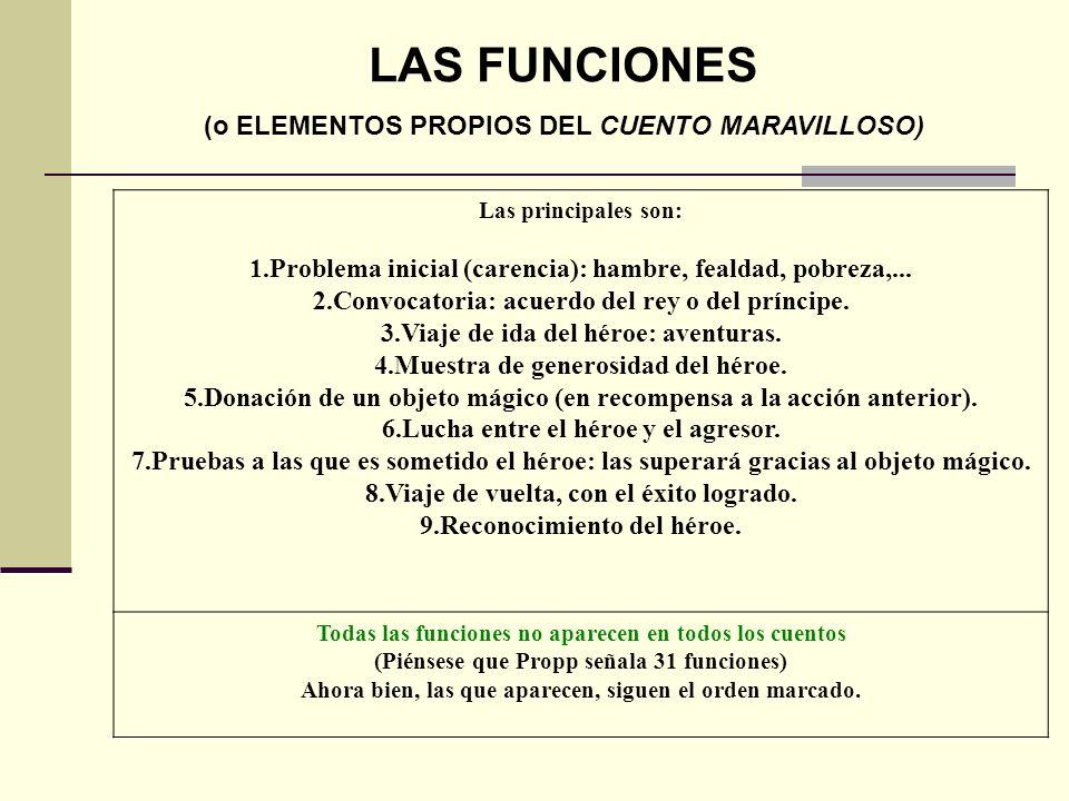 LAS FUNCIONES (o ELEMENTOS PROPIOS DEL CUENTO MARAVILLOSO)