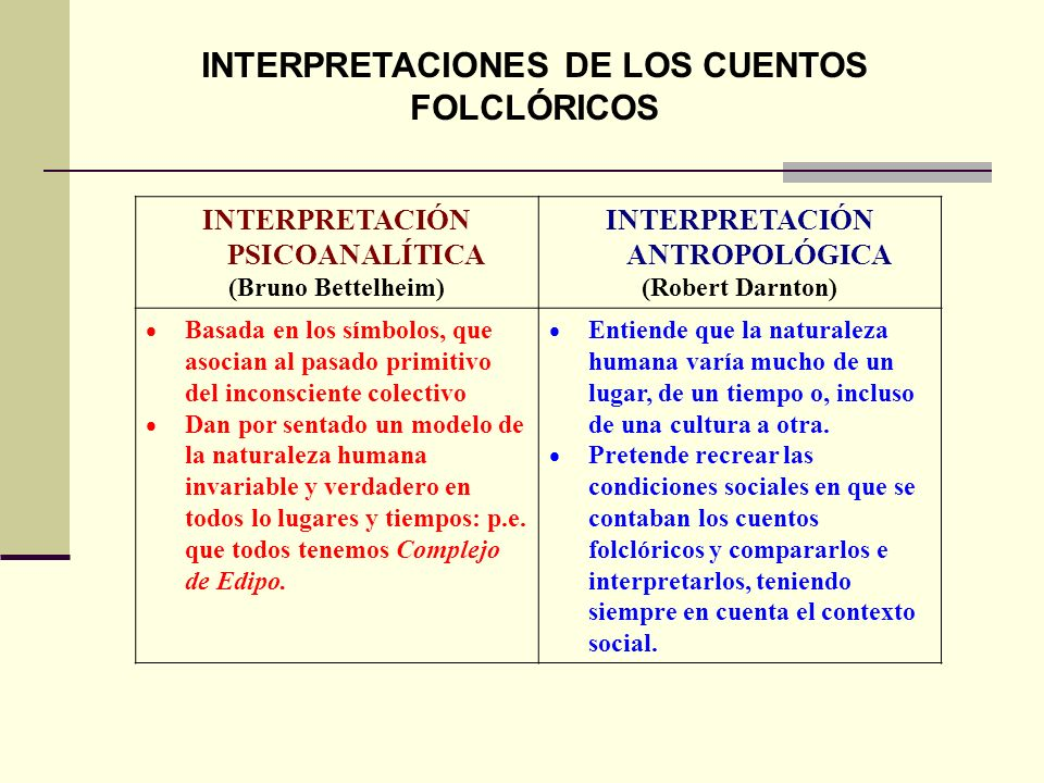 INTERPRETACIONES DE LOS CUENTOS FOLCLÓRICOS