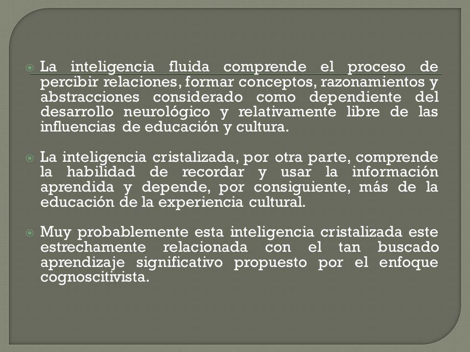 La inteligencia fluida comprende el proceso de percibir relaciones, formar conceptos, razonamientos y abstracciones considerado como dependiente del desarrollo neurológico y relativamente libre de las influencias de educación y cultura.