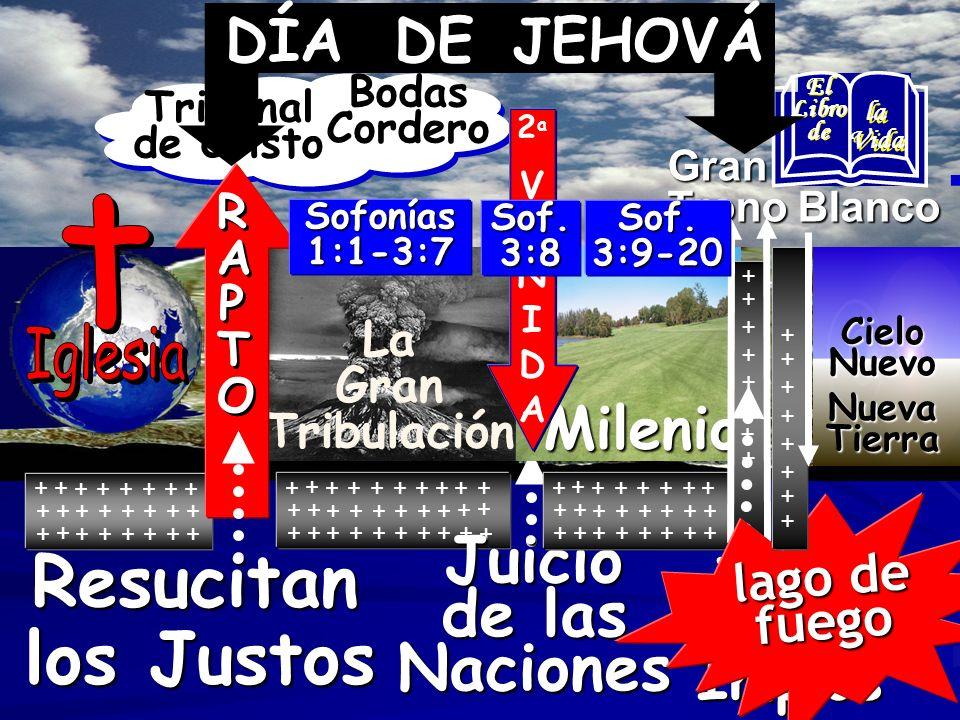 . los Justos Juicio de las Naciones DÍA DE JEHOVÁ Milenio
