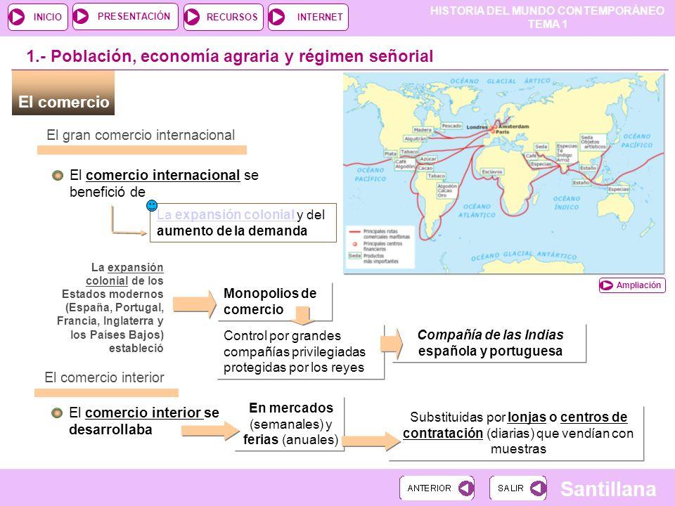Compañía de las Indias española y portuguesa