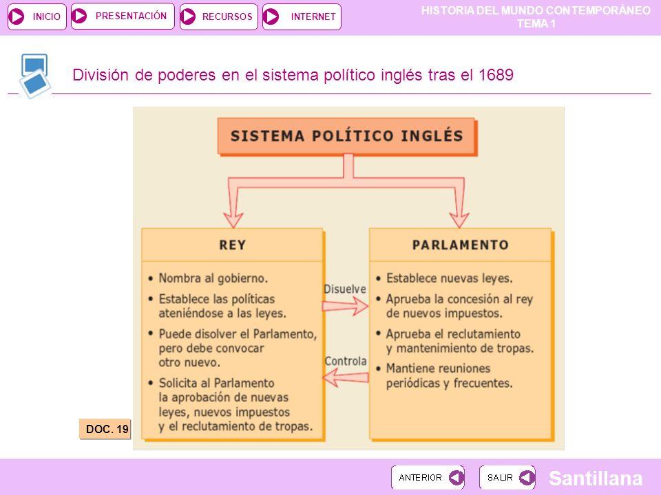 División de poderes en el sistema político inglés tras el 1689