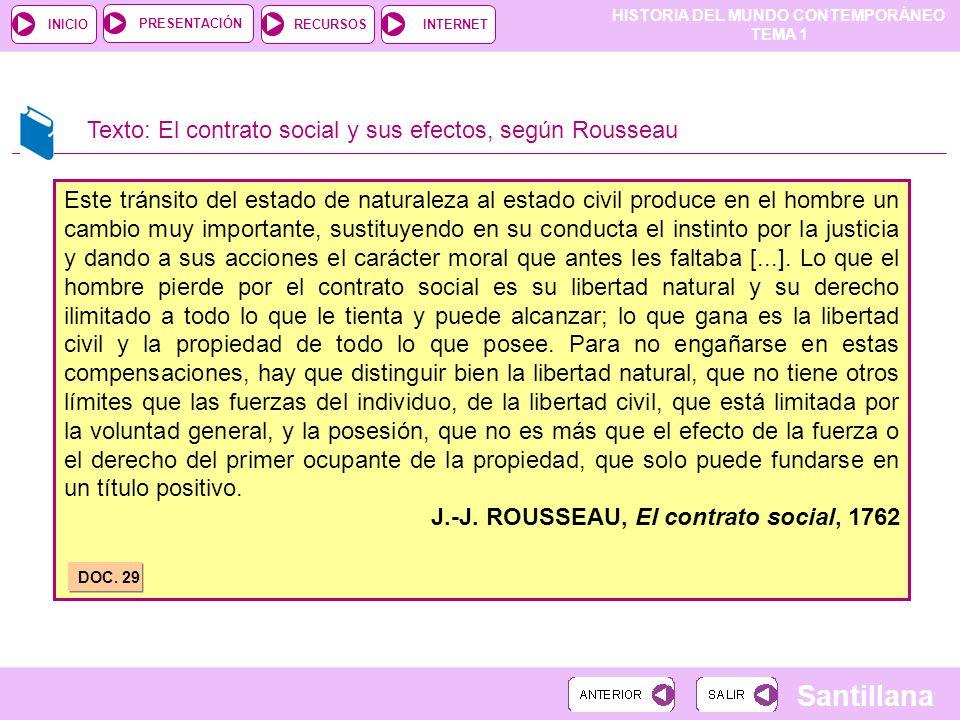 Texto: El contrato social y sus efectos, según Rousseau