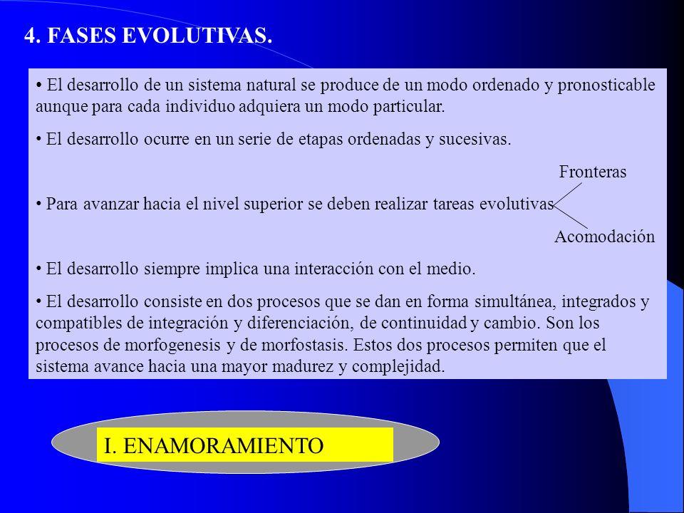 4. FASES EVOLUTIVAS. I. ENAMORAMIENTO