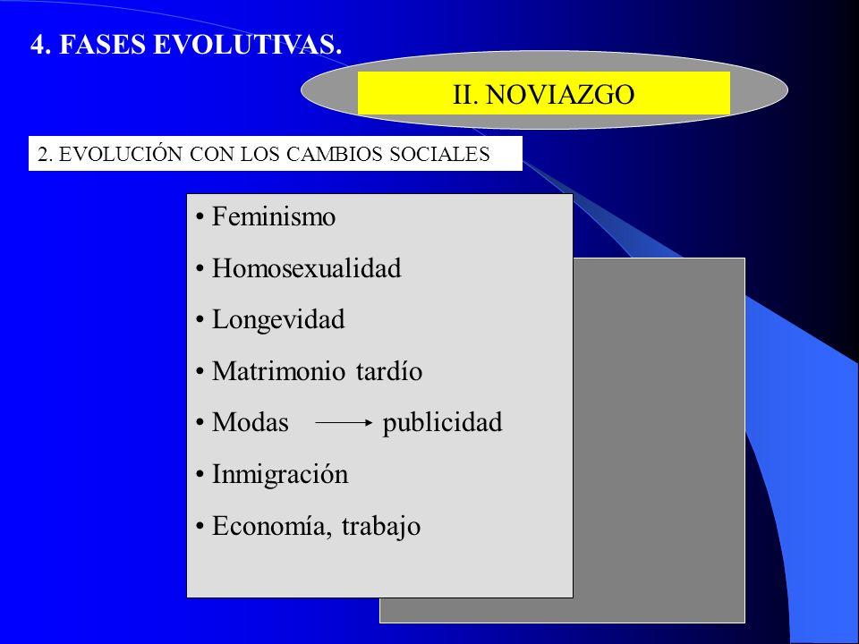 4. FASES EVOLUTIVAS. II. NOVIAZGO Feminismo Homosexualidad Longevidad