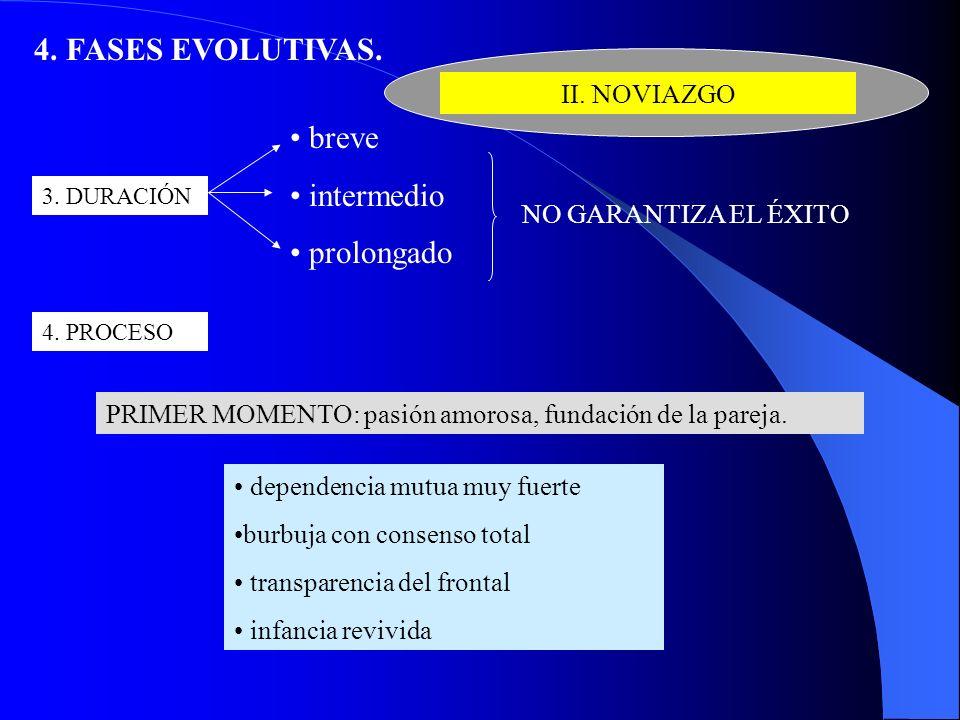 4. FASES EVOLUTIVAS. breve intermedio prolongado II. NOVIAZGO
