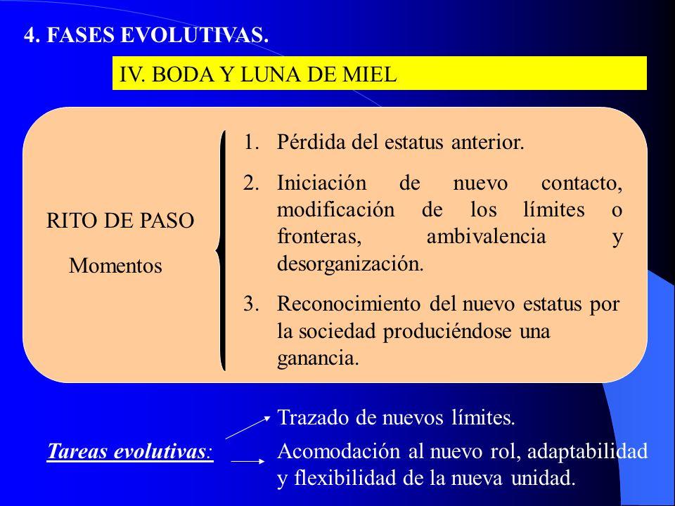 4. FASES EVOLUTIVAS. IV. BODA Y LUNA DE MIEL. Pérdida del estatus anterior.