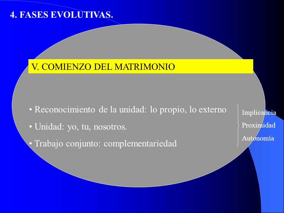 V. COMIENZO DEL MATRIMONIO
