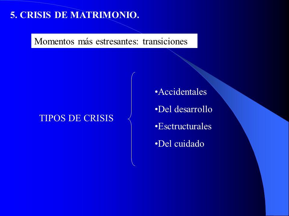 5. CRISIS DE MATRIMONIO. Momentos más estresantes: transiciones. Accidentales. Del desarrollo. Esctructurales.
