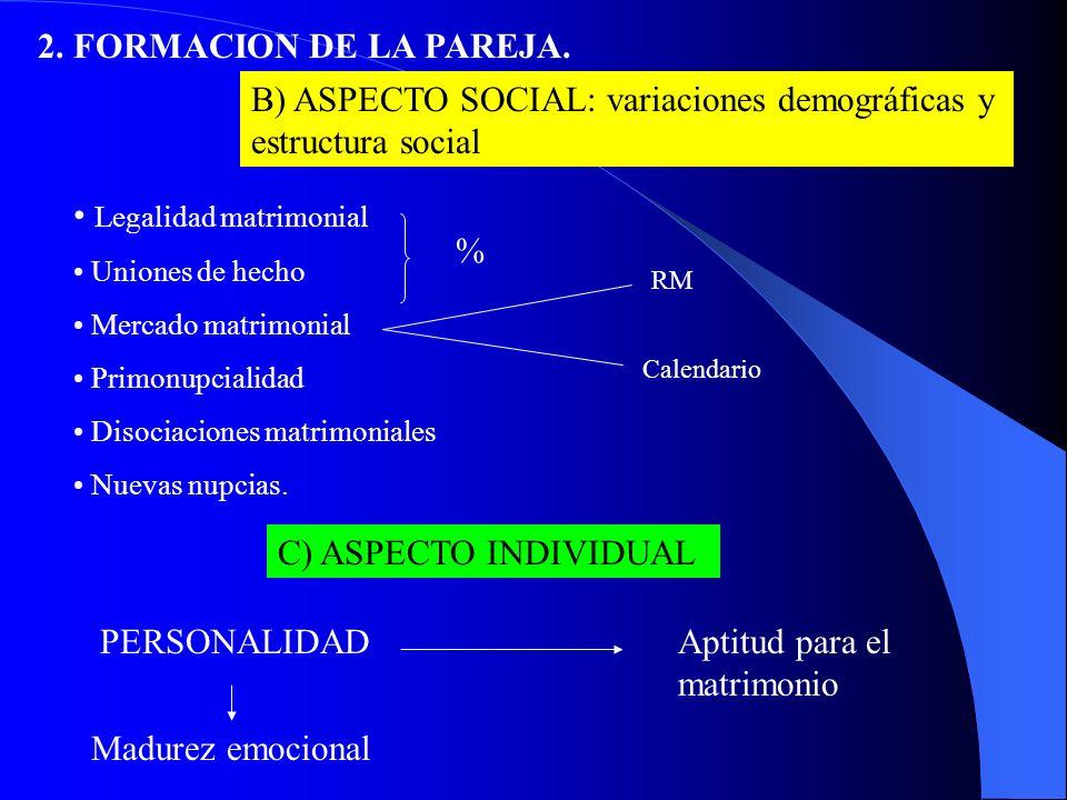 B) ASPECTO SOCIAL: variaciones demográficas y estructura social