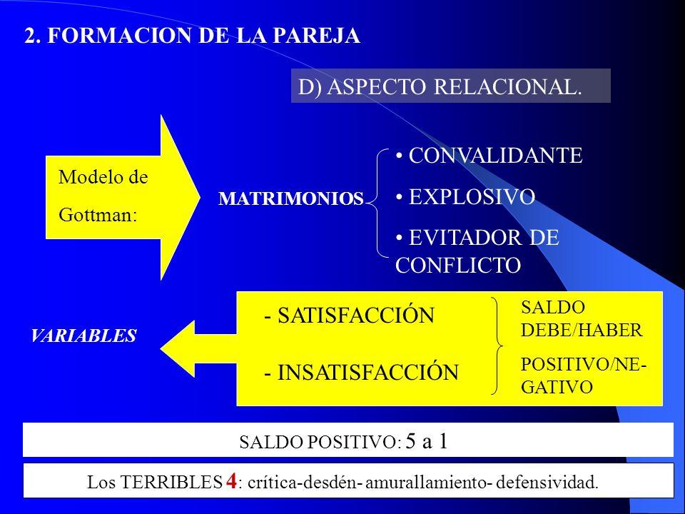 2. FORMACION DE LA PAREJA D) ASPECTO RELACIONAL. CONVALIDANTE