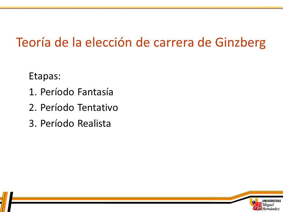 Teoría de la elección de carrera de Ginzberg
