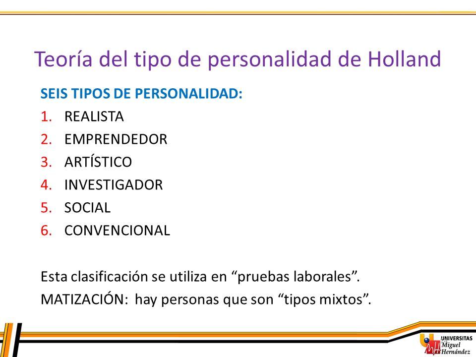 Teoría del tipo de personalidad de Holland
