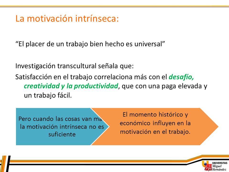 La motivación intrínseca: