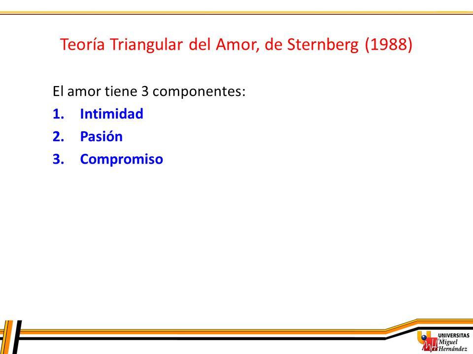 Teoría Triangular del Amor, de Sternberg (1988)