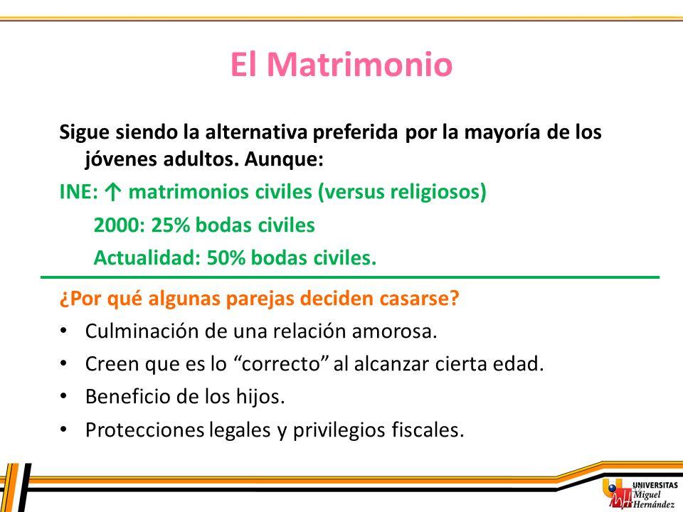 El Matrimonio Sigue siendo la alternativa preferida por la mayoría de los jóvenes adultos. Aunque: INE: ↑ matrimonios civiles (versus religiosos)