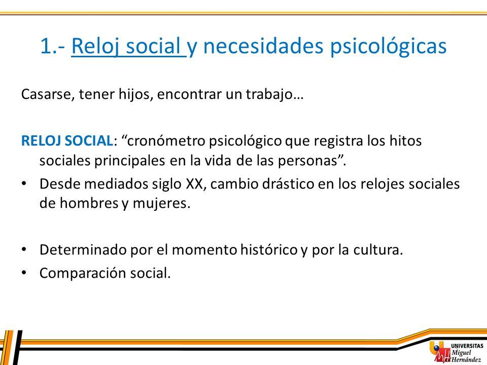 1.- Reloj social y necesidades psicológicas