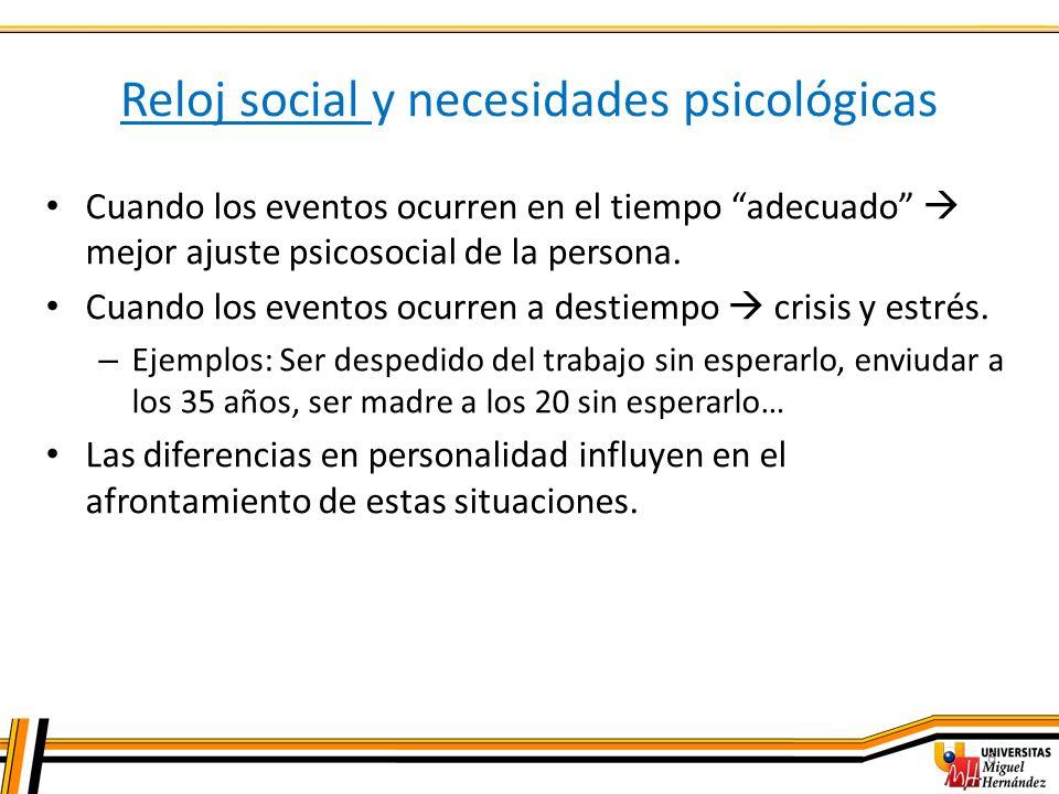 Reloj social y necesidades psicológicas