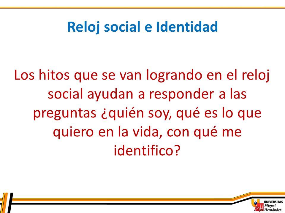 Reloj social e Identidad