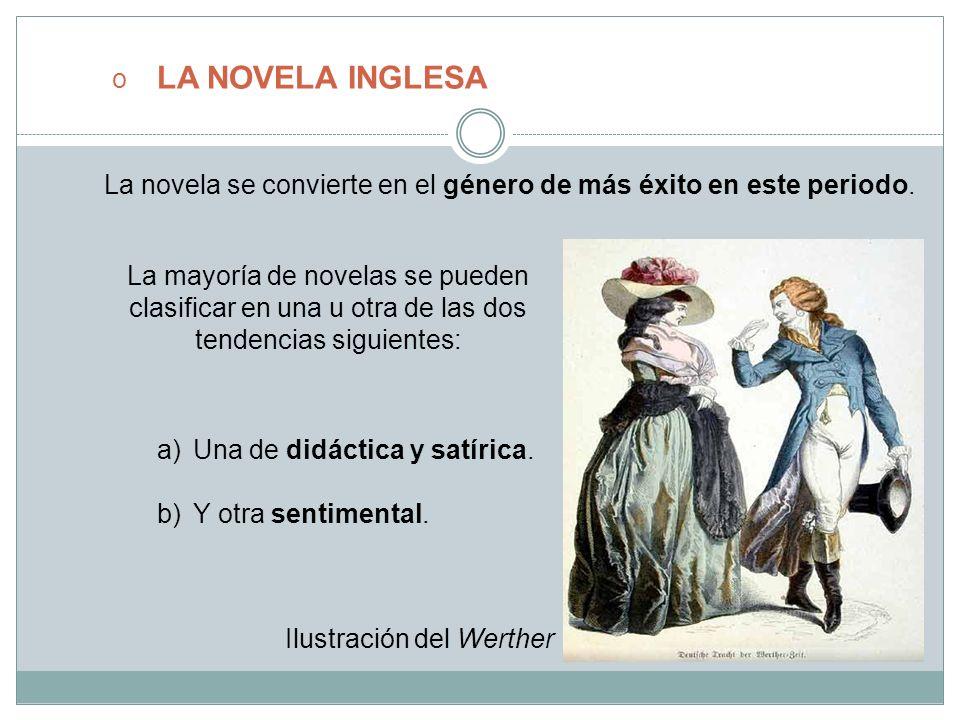 LA NOVELA INGLESA La novela se convierte en el género de más éxito en este periodo.
